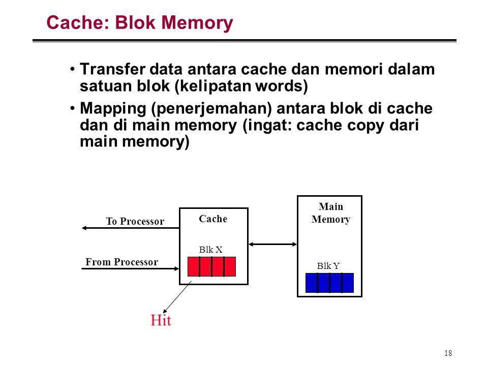 18 Cache: Blok Memory Transfer data antara cache dan memori dalam satuan blok (kelipatan words) Mapping (penerjemahan) antara blok di cache dan di mai