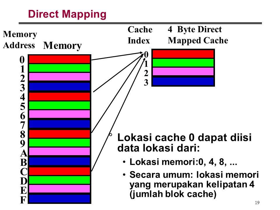 19 Direct Mapping °Lokasi cache 0 dapat diisi data lokasi dari: Lokasi memori:0, 4, 8,... Secara umum: lokasi memori yang merupakan kelipatan 4 (jumla