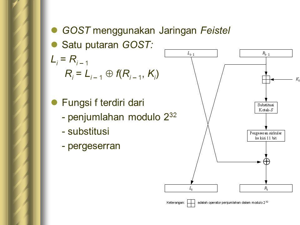 GOST menggunakan Jaringan Feistel Satu putaran GOST: L i = R i – 1 R i = L i – 1  f(R i – 1, K i ) Fungsi f terdiri dari - penjumlahan modulo 2 32 -