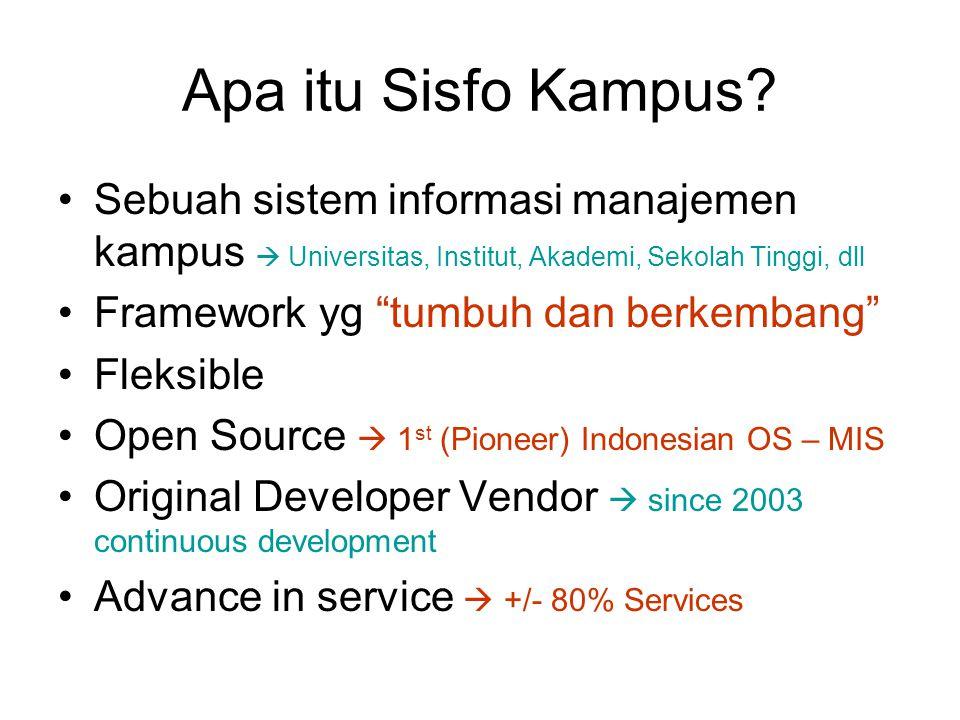 """Apa itu Sisfo Kampus? Sebuah sistem informasi manajemen kampus  Universitas, Institut, Akademi, Sekolah Tinggi, dll Framework yg """"tumbuh dan berkemba"""