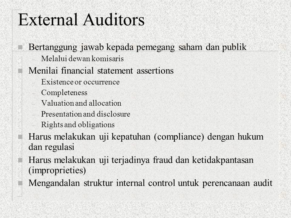 External Auditors n Bertanggung jawab kepada pemegang saham dan publik – Melalui dewan komisaris n Menilai financial statement assertions – Existence
