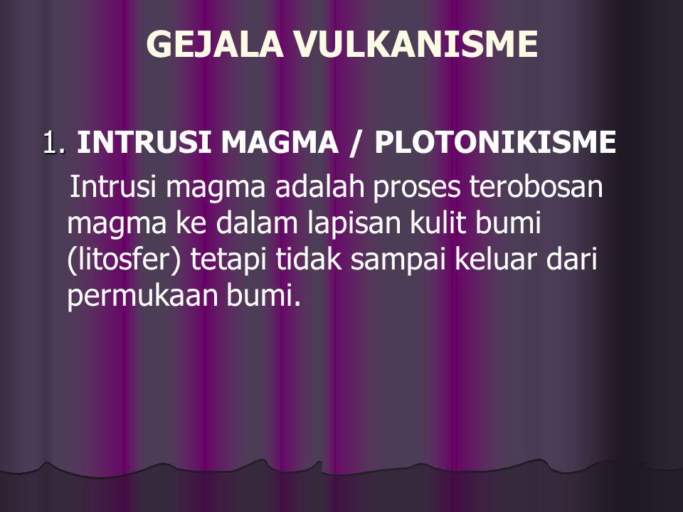 GEJALA VULKANISME 1.1.