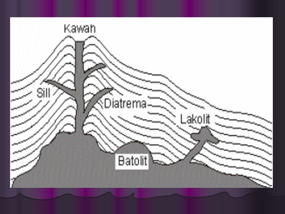 d) Apofisa adalah gang yang relatif kecil dan merupakan cabang gang e) Diatroma adalah lubang (pipa) diantara dapur magma dan kepundan gunung berapi b