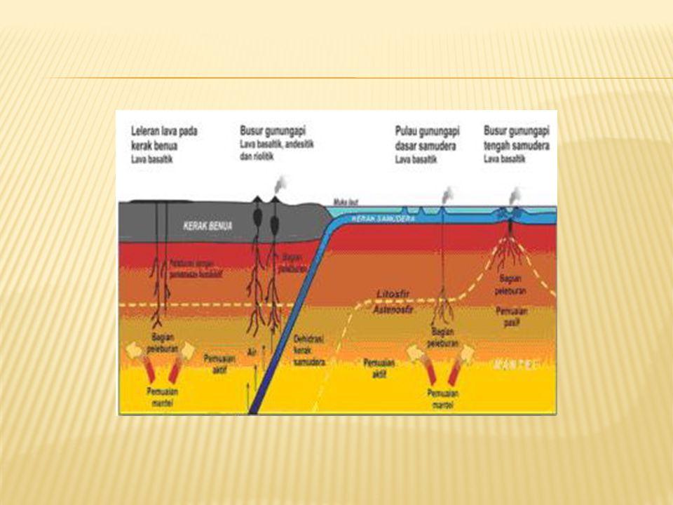  erupsi pusat, erupsi keluar melalui kawah utama  erupsi samping, erupsi keluar dari lereng tubuhnya;  erupsi celah, erupsi yang muncul pada retakan/sesar dapat memanjang sampai beberapa kilometer;  erupsi eksentrik, erupsi samping tetapi magma yang keluar bukan dari kepundan pusat yang menyimpang ke samping melainkan langsung dari dapur magma melalui kepundan-kepundan tersendiri