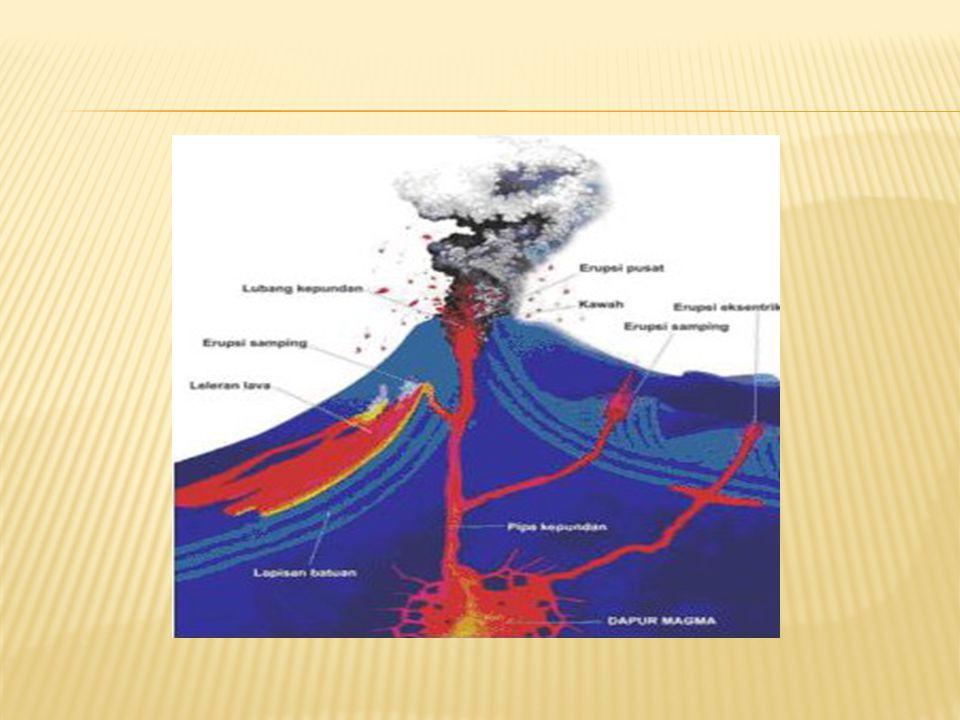 Gempa vulkanik adalah gempa yang disebabkan oleh kegiatan gunung api.