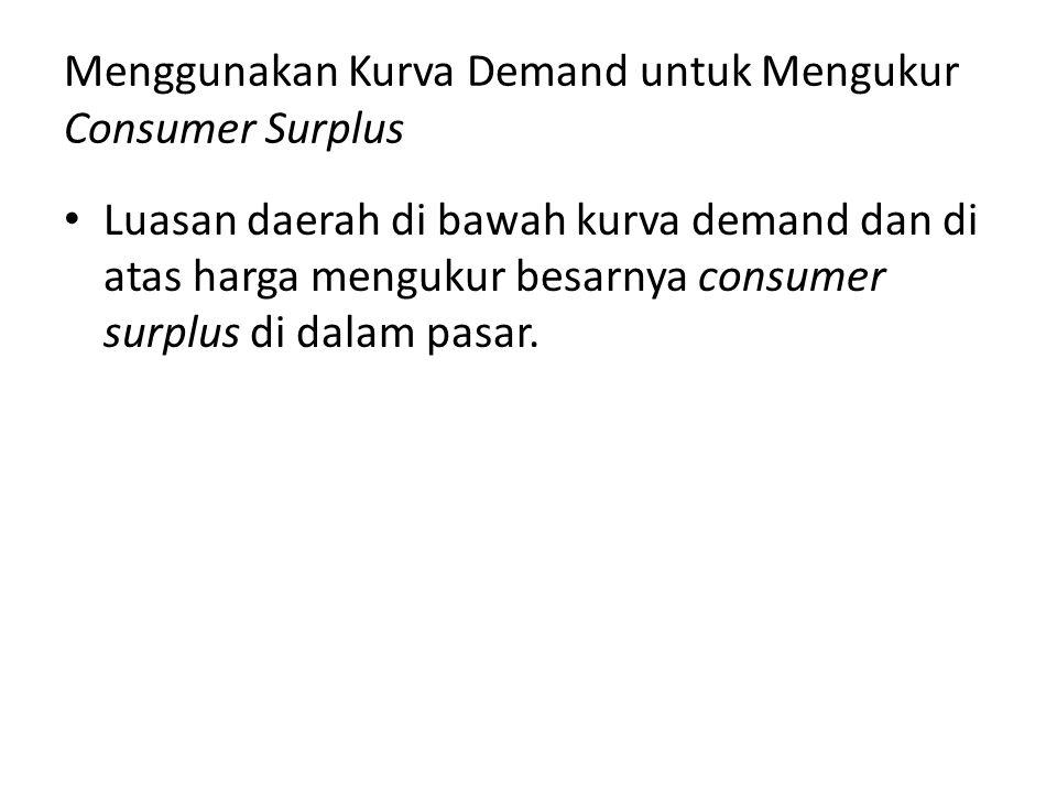 Menggunakan Kurva Demand untuk Mengukur Consumer Surplus Luasan daerah di bawah kurva demand dan di atas harga mengukur besarnya consumer surplus di d