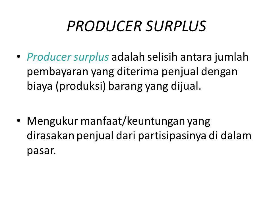 PRODUCER SURPLUS Producer surplus adalah selisih antara jumlah pembayaran yang diterima penjual dengan biaya (produksi) barang yang dijual. Mengukur m