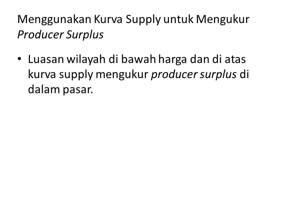 Menggunakan Kurva Supply untuk Mengukur Producer Surplus Luasan wilayah di bawah harga dan di atas kurva supply mengukur producer surplus di dalam pas