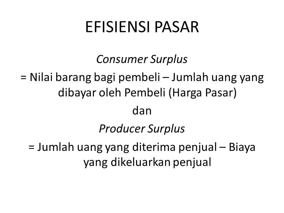 EFISIENSI PASAR Consumer Surplus = Nilai barang bagi pembeli – Jumlah uang yang dibayar oleh Pembeli (Harga Pasar) dan Producer Surplus = Jumlah uang