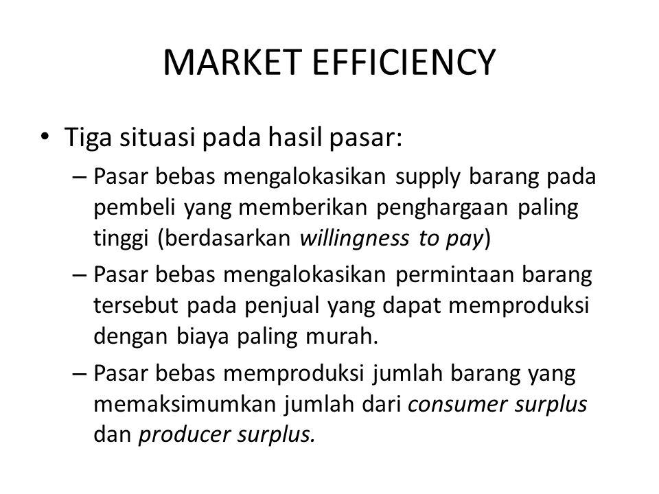 MARKET EFFICIENCY Tiga situasi pada hasil pasar: – Pasar bebas mengalokasikan supply barang pada pembeli yang memberikan penghargaan paling tinggi (be