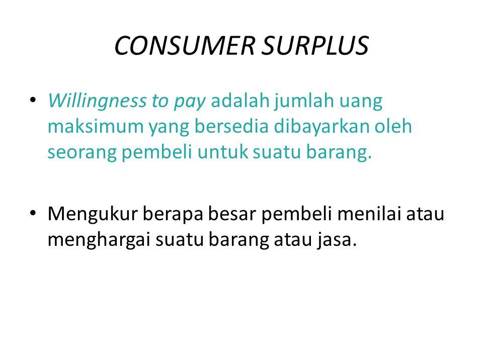 CONSUMER SURPLUS Willingness to pay adalah jumlah uang maksimum yang bersedia dibayarkan oleh seorang pembeli untuk suatu barang. Mengukur berapa besa