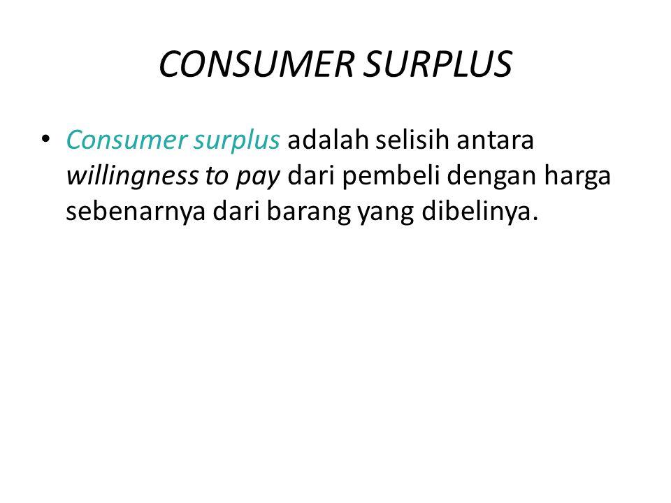 CONSUMER SURPLUS Consumer surplus adalah selisih antara willingness to pay dari pembeli dengan harga sebenarnya dari barang yang dibelinya.