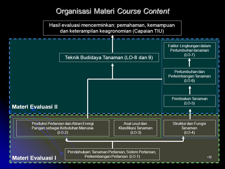 12 Organisasi Materi Course Content Pendahuluan: Tanaman Pertanian, Sistem Pertanian, Perkembangan Pertanian (LO-1) Struktur dan Fungsi Tanaman (LO-4) Produksi Pertanian dan Aliran Energi Pangan sebagai Kebutuhan Manusia (LO-2) Asal-usul dan Klasifikasi Tanaman (LO-3) Materi Evaluasi I Pembiakan Tanaman (LO-5) Pertumbuhan dan Perkembangan Tanaman (LO-6) Faktor Lingkungan dalam Pertumbuhan tanaman (LO-7) Teknik Budidaya Tanaman (LO-8 dan 9) Hasil evaluasi mencerminkan: pemahaman, kemampuan dan keterampilan keagronomian (Capaian TIU) Materi Evaluasi II