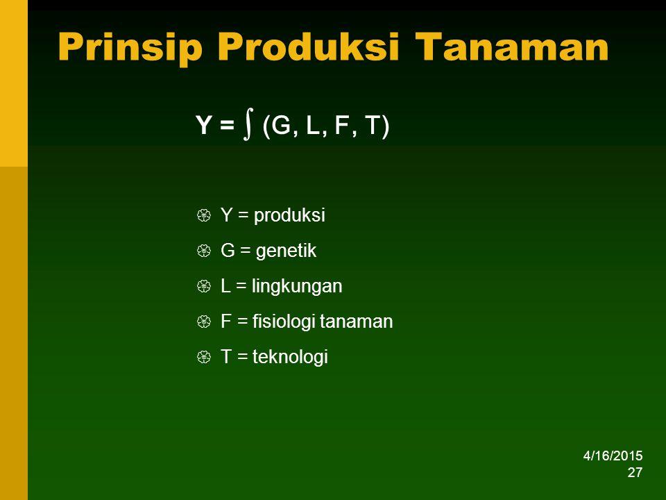 4/16/2015 27 Prinsip Produksi Tanaman Y = ∫ (G, L, F, T)  Y = produksi  G = genetik  L = lingkungan  F = fisiologi tanaman  T = teknologi