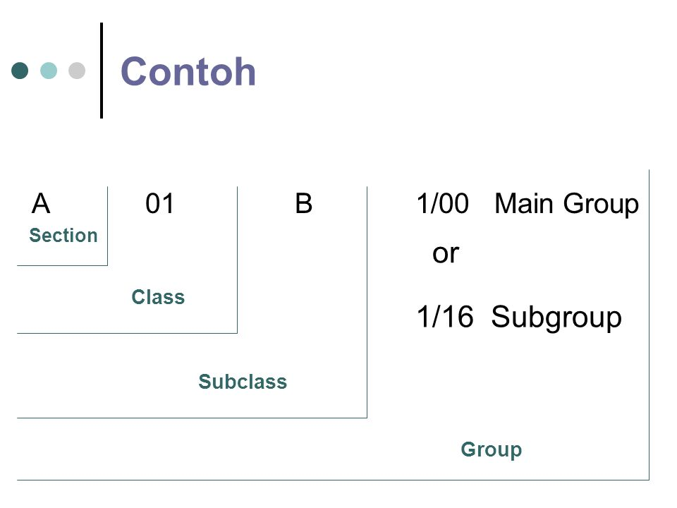 Contoh Section A : Human Necessities Class A 01: Agriculture; Forestry; …. Subclass A 01 B : Soil working in agriculture; parts detail or accessories