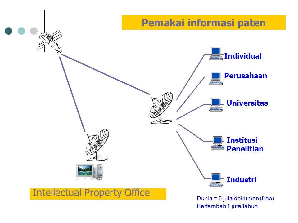 CONTOH-CONTOH SITUS AlamatPemilik http://www.delphion.com Thomson Group http://ep.espacenet.com European Patent Office http://www.uspto.gov/patft/inde