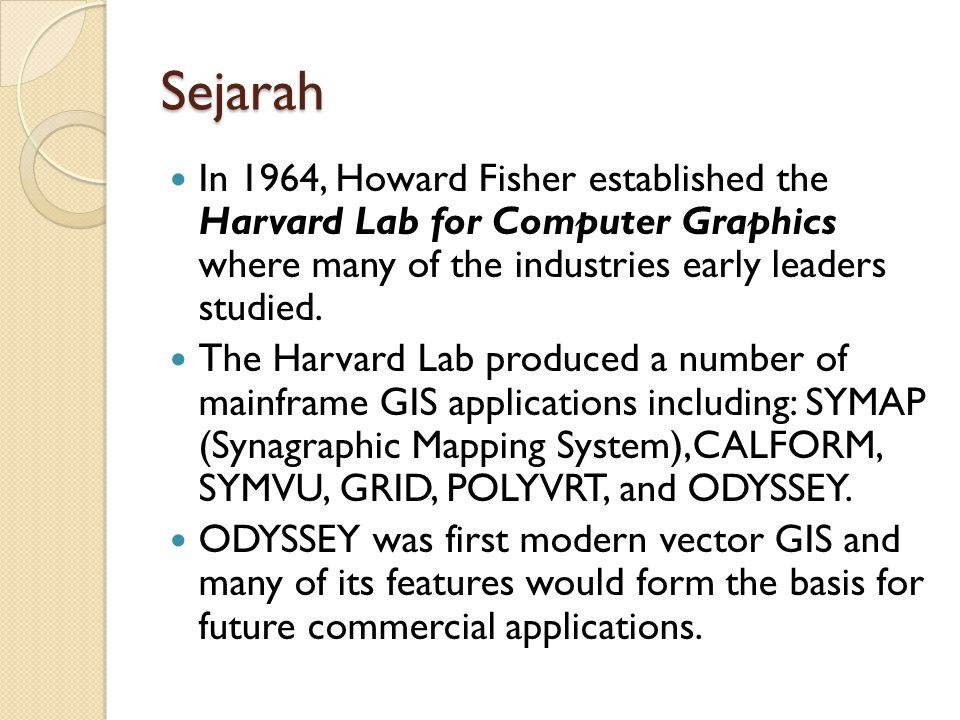 TUGAS Makalah (maksimal 16/3/2011) - Dasar Teori SIG - Latar Belakang Masalah - Aplikasi SIG berdasar pendekatan geografis Presentasi