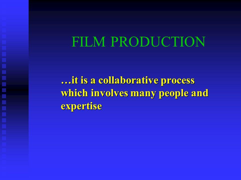PRODUCTION CREW Producer Producer Script Writer Script Writer Cameramen Cameramen Soundmen Soundmen Lightingmen Lightingmen Unit Manager Unit Manager Editor Editor Asst.