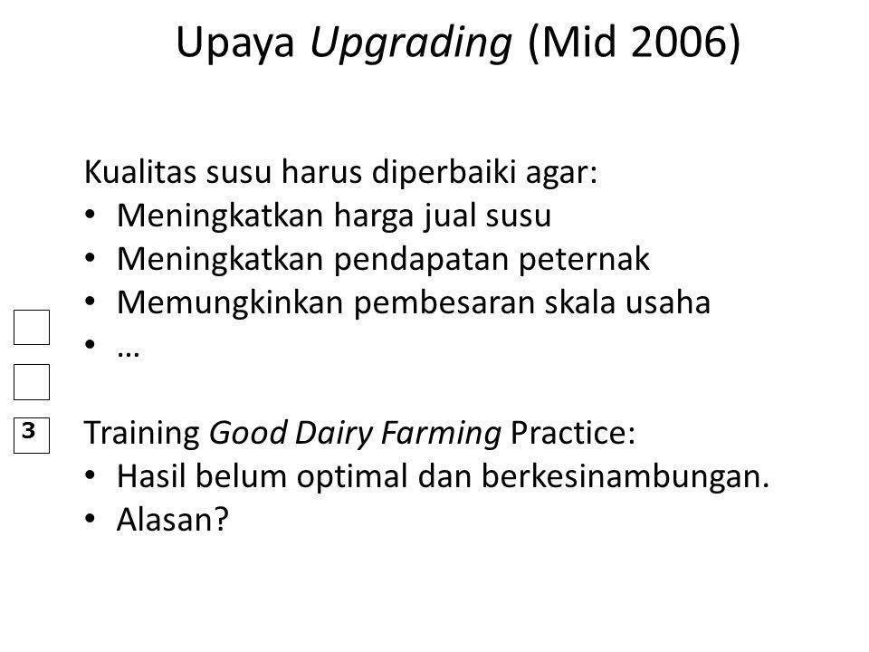 Upaya Upgrading (Mid 2006) Kualitas susu harus diperbaiki agar: Meningkatkan harga jual susu Meningkatkan pendapatan peternak Memungkinkan pembesaran