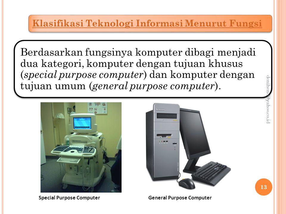 Special Purpose Computer Special Purpose Computer merupakan jenis komputer yang dirancang dan digunakan untuk tujuan-tujuan pemakaian pada masalah khusus dan biasanya hanya berupa satu masalah saja.