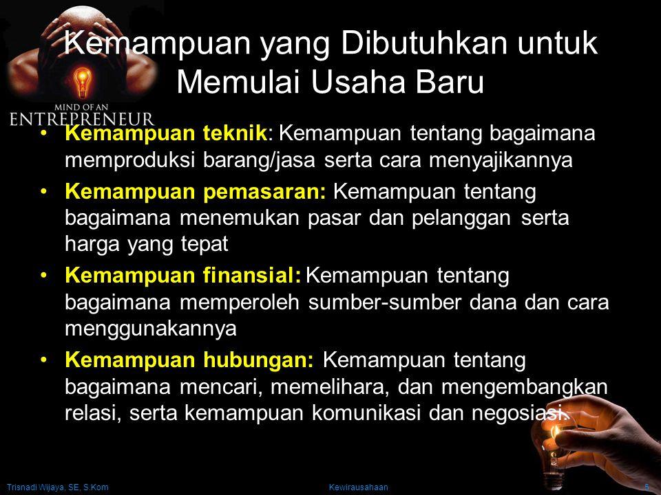 Trisnadi Wijaya, SE, S.Kom Kewirausahaan6 Bagan Proses Bisnis Anda + Ide Uang + Fasilitas Kredit Orang Barang Jasa Pasar Uang Profit +++ ++