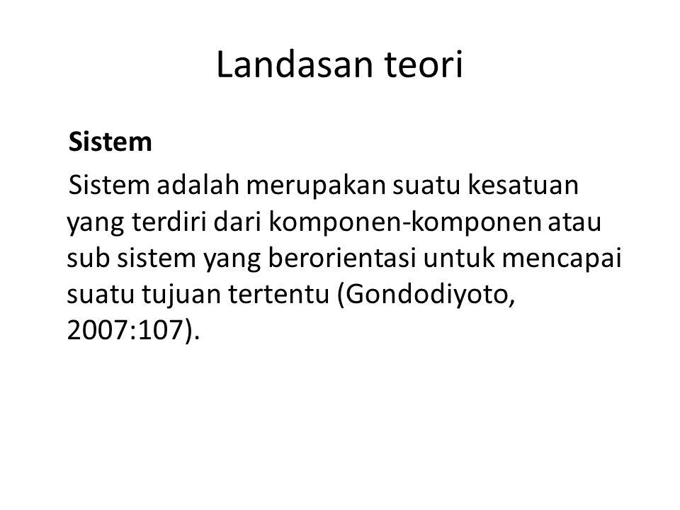 Landasan teori Sistem Sistem adalah merupakan suatu kesatuan yang terdiri dari komponen-komponen atau sub sistem yang berorientasi untuk mencapai suat