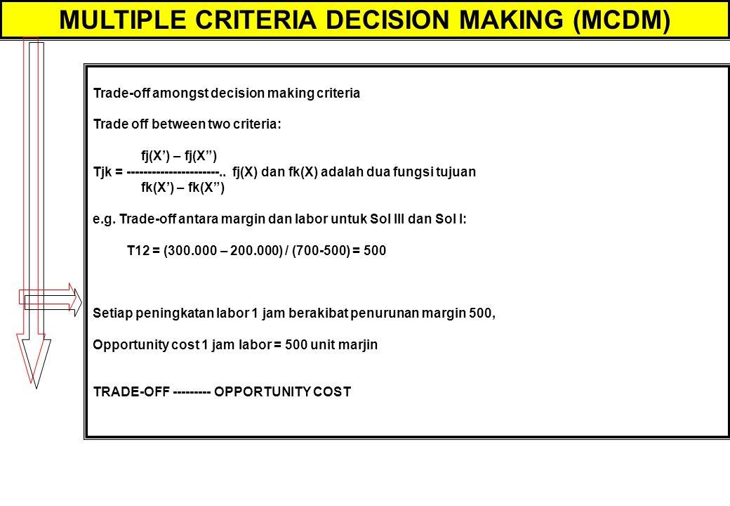 """MULTIPLE CRITERIA DECISION MAKING (MCDM) Trade-off amongst decision making criteria Trade off between two criteria: fj(X') – fj(X"""") Tjk = ------------"""