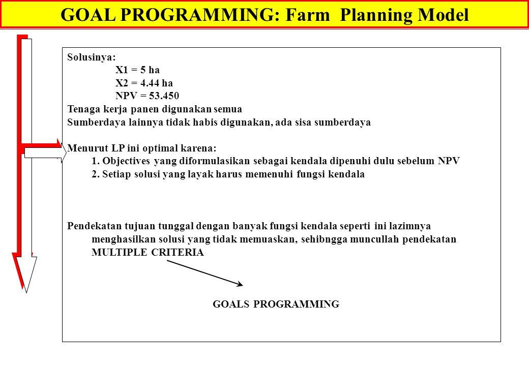 GOAL PROGRAMMING: Farm Planning Model Solusinya: X1 = 5 ha X2 = 4.44 ha NPV = 53.450 Tenaga kerja panen digunakan semua Sumberdaya lainnya tidak habis digunakan, ada sisa sumberdaya Menurut LP ini optimal karena: 1.