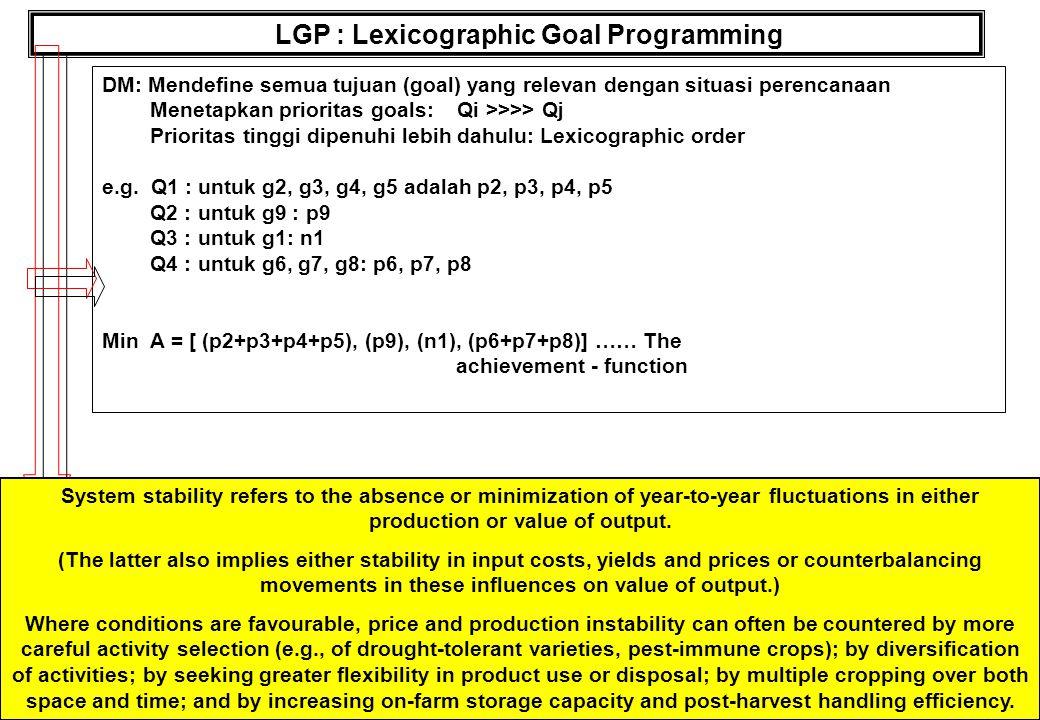 LGP : Lexicographic Goal Programming DM: Mendefine semua tujuan (goal) yang relevan dengan situasi perencanaan Menetapkan prioritas goals: Qi >>>> Qj