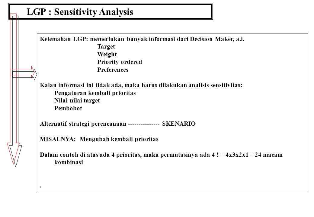 LGP : Sensitivity Analysis Kelemahan LGP: memerlukan banyak informasi dari Decision Maker, a.l. Target Weight Priority ordered Preferences Kalau infor