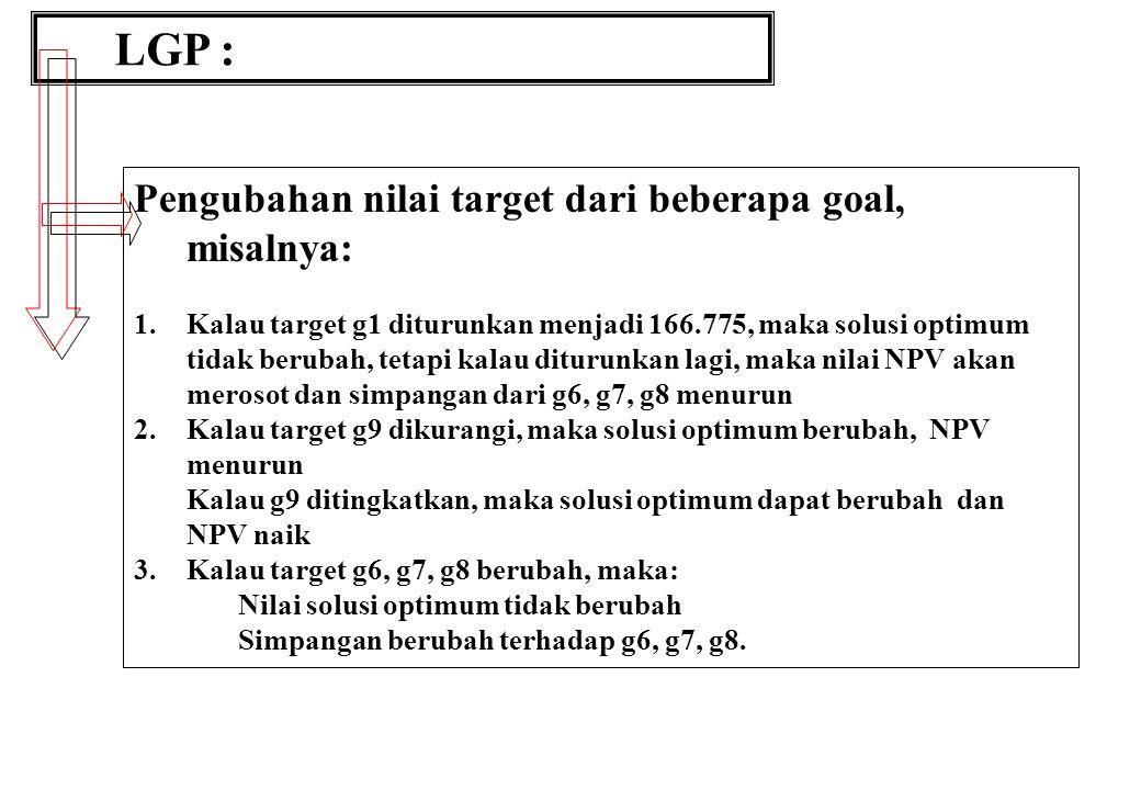 LGP : Pengubahan nilai target dari beberapa goal, misalnya: 1.Kalau target g1 diturunkan menjadi 166.775, maka solusi optimum tidak berubah, tetapi ka