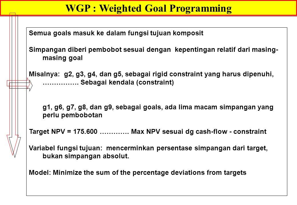 WGP : Weighted Goal Programming Semua goals masuk ke dalam fungsi tujuan komposit Simpangan diberi pembobot sesuai dengan kepentingan relatif dari mas