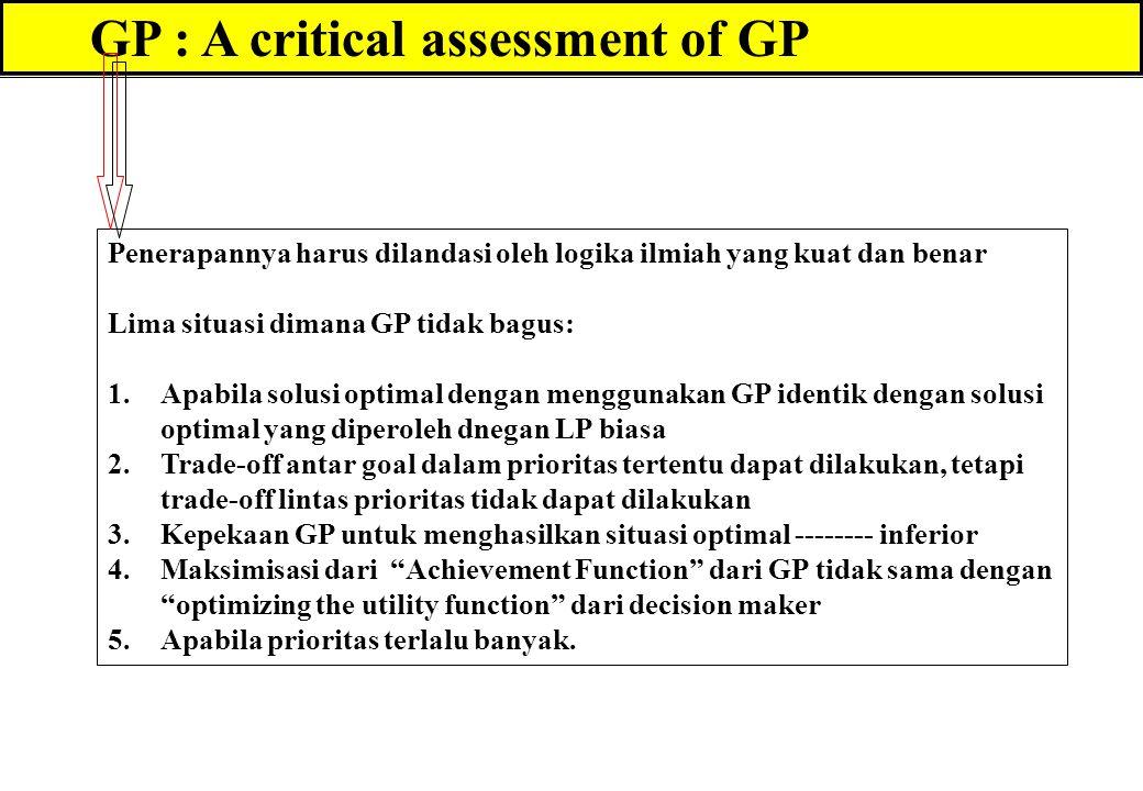 GP : A critical assessment of GP Penerapannya harus dilandasi oleh logika ilmiah yang kuat dan benar Lima situasi dimana GP tidak bagus: 1. Apabila so