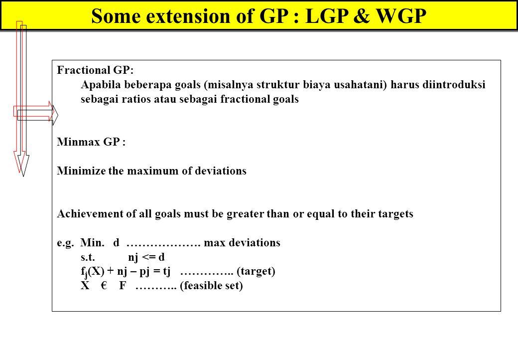 Some extension of GP : LGP & WGP Fractional GP: Apabila beberapa goals (misalnya struktur biaya usahatani) harus diintroduksi sebagai ratios atau seba