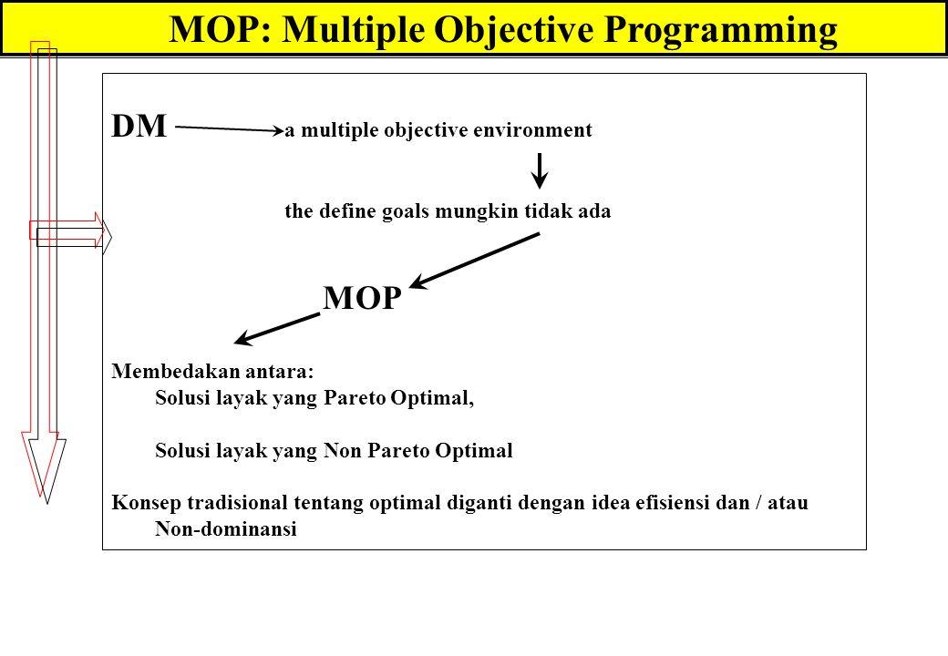 MOP: Multiple Objective Programming DM a multiple objective environment the define goals mungkin tidak ada MOP Membedakan antara: Solusi layak yang Pareto Optimal, Solusi layak yang Non Pareto Optimal Konsep tradisional tentang optimal diganti dengan idea efisiensi dan / atau Non-dominansi