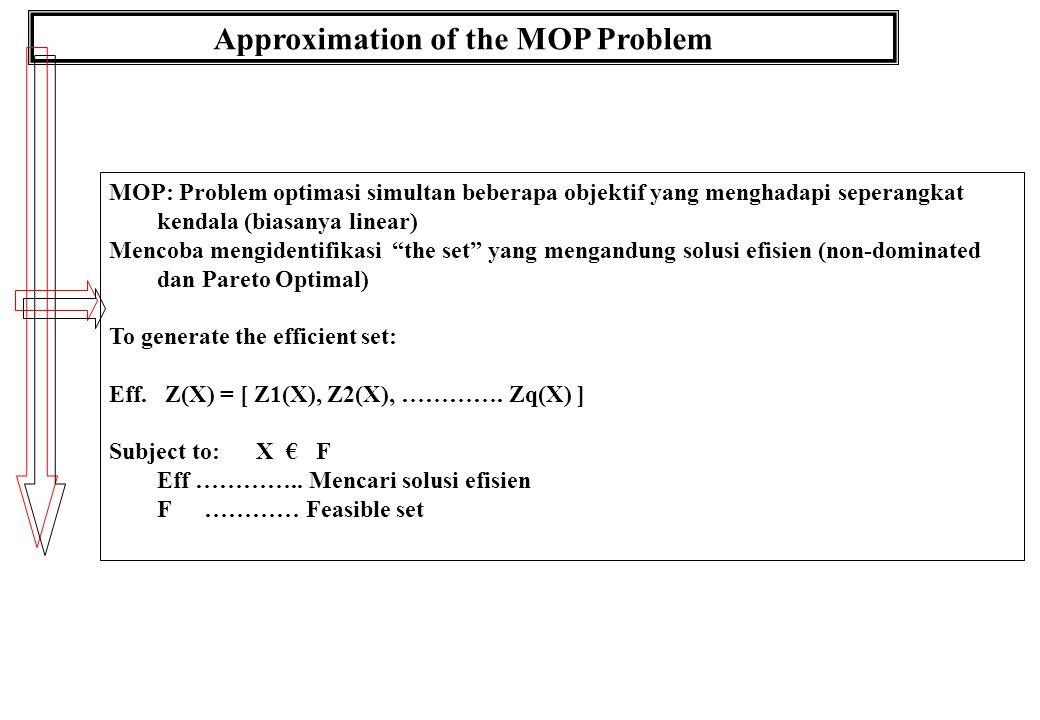 Approximation of the MOP Problem MOP: Problem optimasi simultan beberapa objektif yang menghadapi seperangkat kendala (biasanya linear) Mencoba mengidentifikasi the set yang mengandung solusi efisien (non-dominated dan Pareto Optimal) To generate the efficient set: Eff.