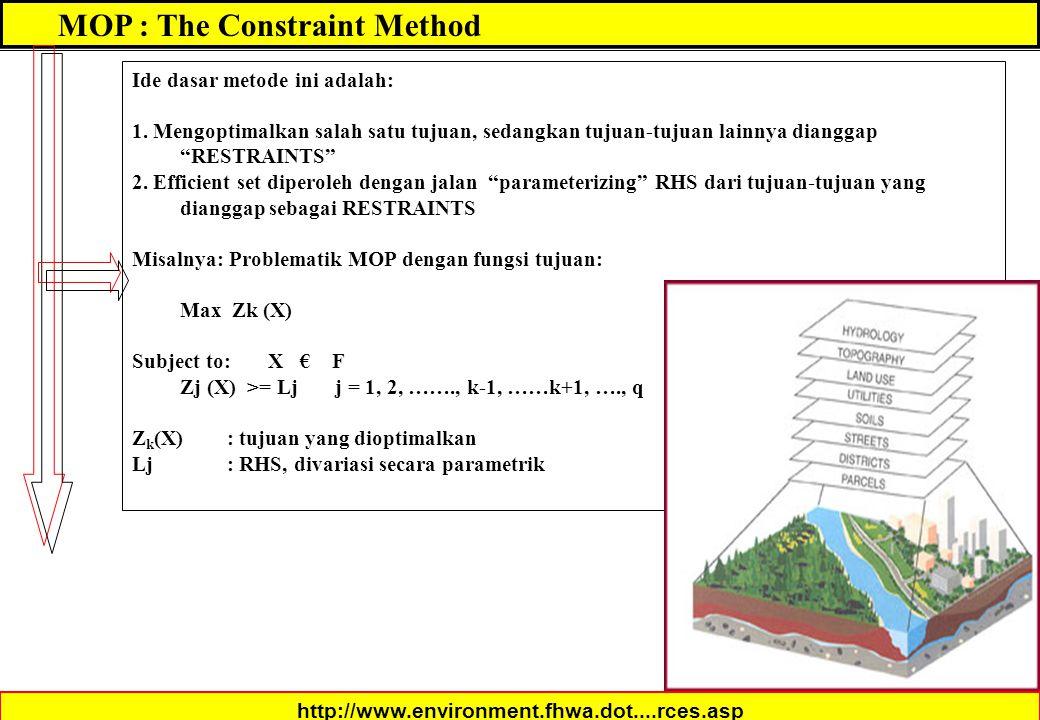 """MOP : The Constraint Method Ide dasar metode ini adalah: 1. Mengoptimalkan salah satu tujuan, sedangkan tujuan-tujuan lainnya dianggap """"RESTRAINTS"""" 2."""