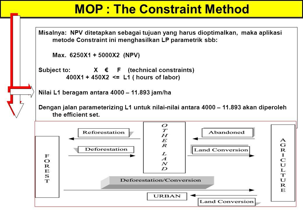 MOP : The Constraint Method Misalnya: NPV ditetapkan sebagai tujuan yang harus dioptimalkan, maka aplikasi metode Constraint ini menghasilkan LP parametrik sbb: Max.