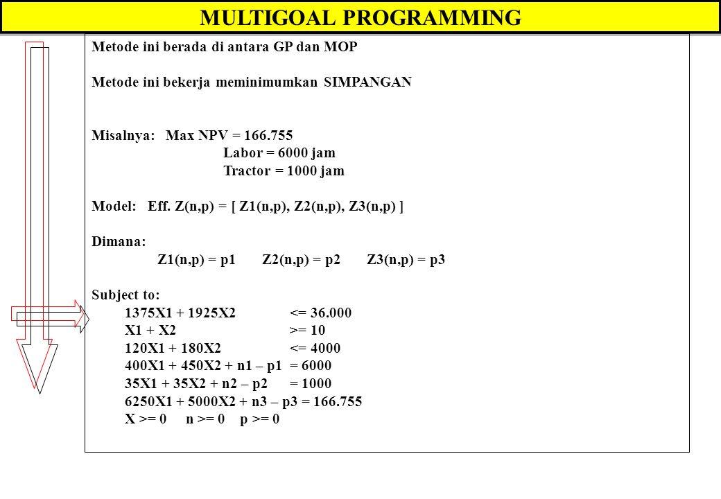 MULTIGOAL PROGRAMMING Metode ini berada di antara GP dan MOP Metode ini bekerja meminimumkan SIMPANGAN Misalnya: Max NPV = 166.755 Labor = 6000 jam Tractor = 1000 jam Model: Eff.