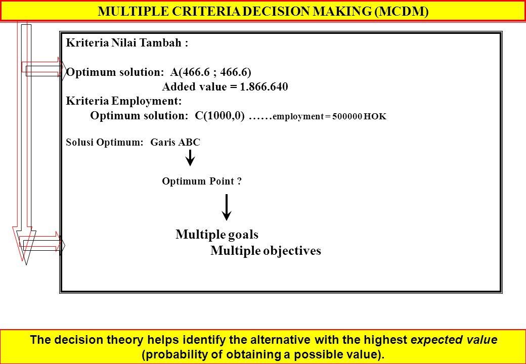 MULTIPLE CRITERIA DECISION MAKING (MCDM) MCDM APPROACH 1.