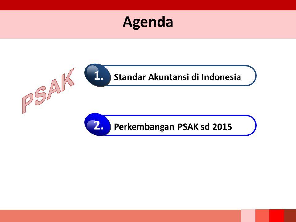 Agenda Standar Akuntansi di Indonesia 1. Perkembangan PSAK sd 2015 2.