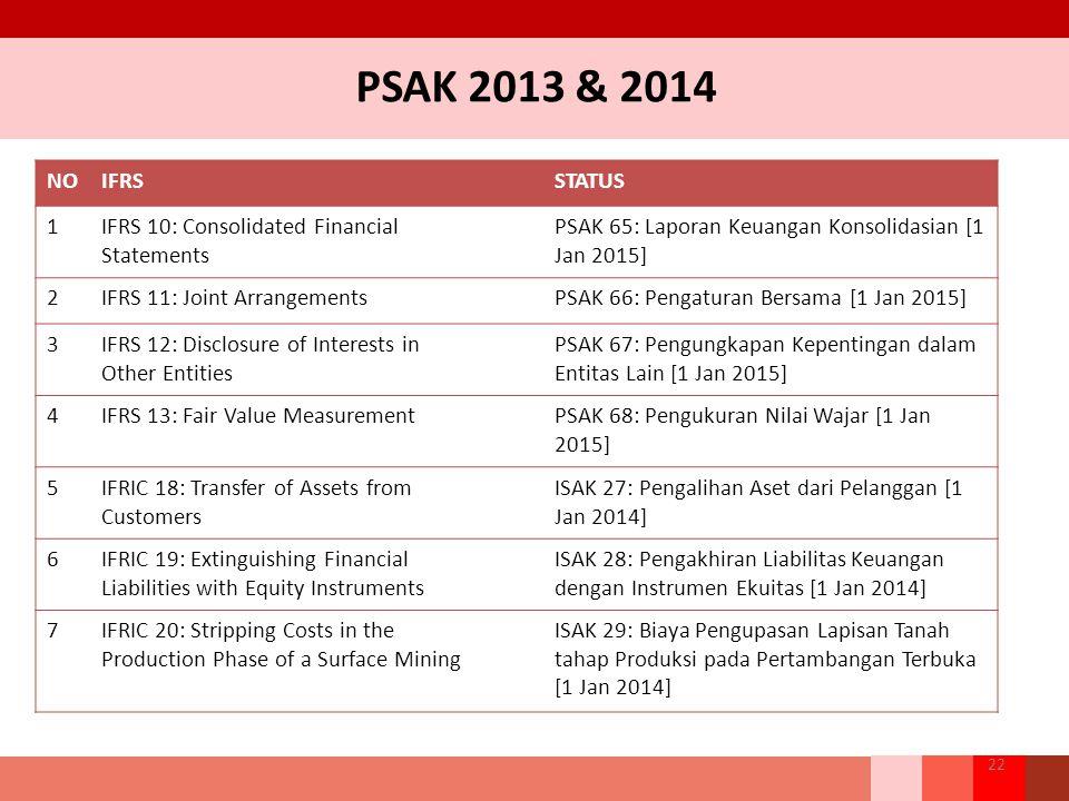 PSAK 2013 & 2014 22 NOIFRSSTATUS 1IFRS 10: Consolidated Financial Statements PSAK 65: Laporan Keuangan Konsolidasian [1 Jan 2015] 2IFRS 11: Joint Arra