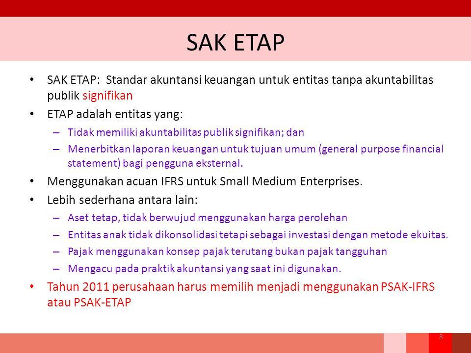 SAK ETAP SAK ETAP: Standar akuntansi keuangan untuk entitas tanpa akuntabilitas publik signifikan ETAP adalah entitas yang: – Tidak memiliki akuntabilitas publik signifikan; dan – Menerbitkan laporan keuangan untuk tujuan umum (general purpose financial statement) bagi pengguna eksternal.