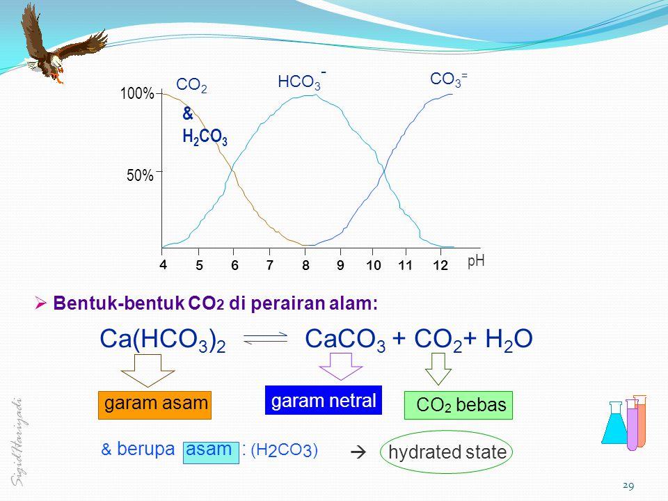 4 56781012 100% 50% HCO 3 - CO 3 = CO 2 911 pH & H 2 CO 3  Bentuk-bentuk CO 2 di perairan alam: Ca(HCO 3 ) 2 CaCO 3 + CO 2 + H 2 O garam asam garam n