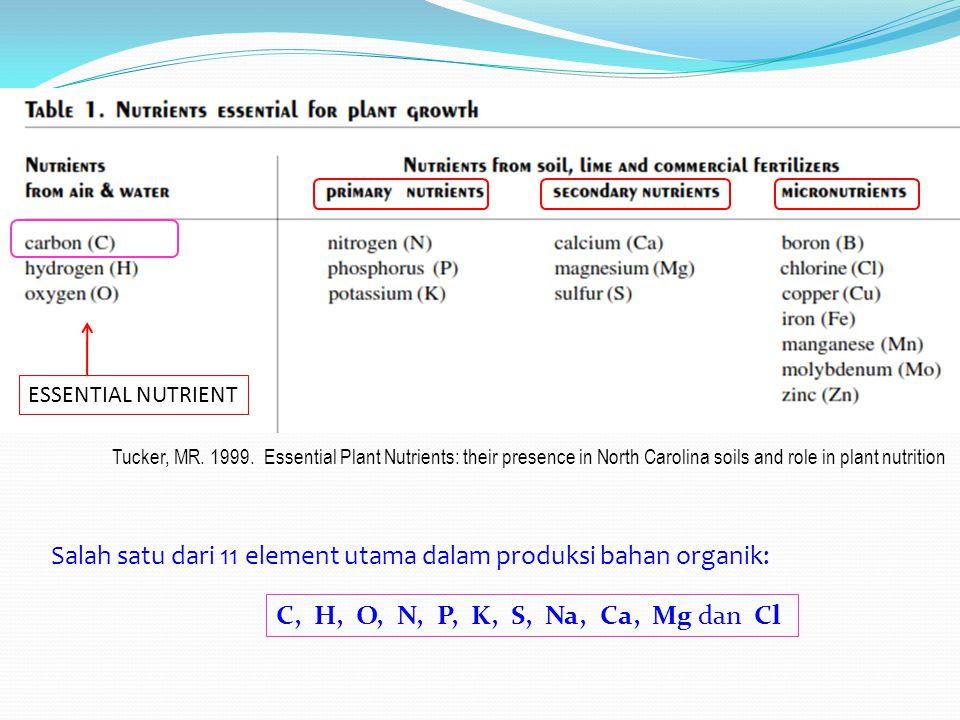 – Bila karbohidrat sederhana terdekomposisi : RQ =  O 2 /  CO 2 = 1.0 – Dekomposisi & respirasi yang terjadi tidak hanya pada karbohidrat sederhana, tetapi juga lemak, protein dan berbagai bahan lainnya pada proporsi yang berbeda-beda  CO 2 yang diproduksi lebih kecil dari O 2 terpakai  Sehingga  CO 2 /  O 2 < 1.0 atau RQ = 0.85  Berarti Σ O 2 dikonsumsi X 0.85 = CO 2 dihasilkan oleh proses dekomposisi aerobik & respirasi dalam jangka waktu tertentu (Respiratory Quotient)