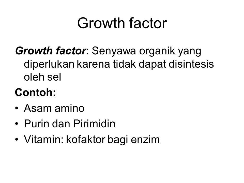 Growth factor Growth factor: Senyawa organik yang diperlukan karena tidak dapat disintesis oleh sel Contoh: Asam amino Purin dan Pirimidin Vitamin: ko