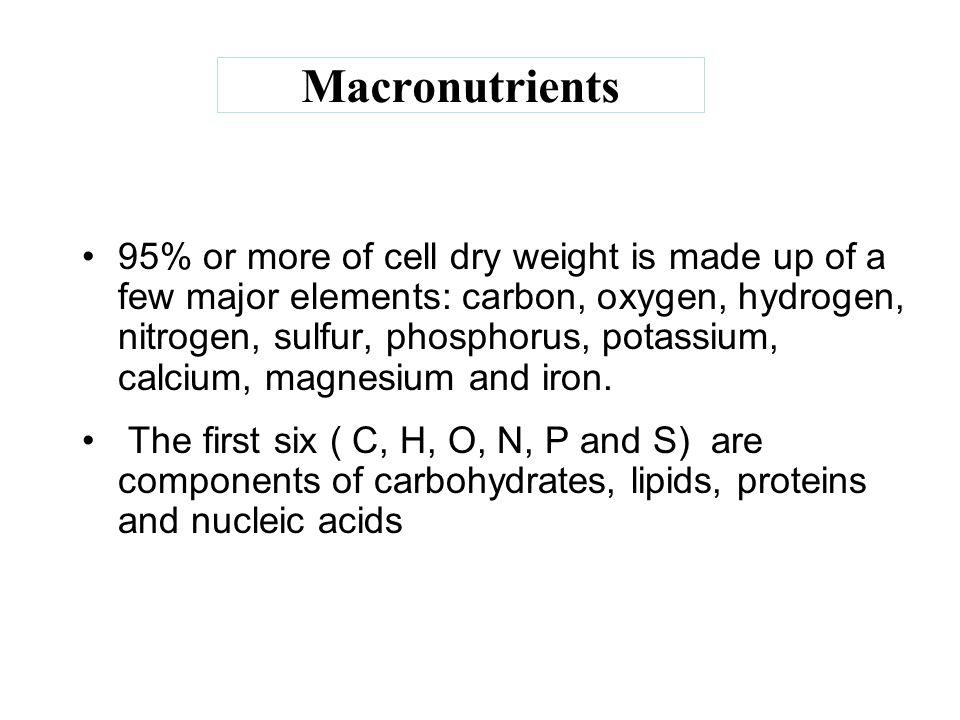 Nutrisi Mikrobia: komponen nutrien Makroelemen: C, H, O, N, S, P: (gr/l)  karbohidrat,  lipid,  protein  asam nukleat Kebutuhan N, S dan P  N: sintesis asam amino  S: asam amino sistein dan metionin, vitamin (biotin dan tiamin)  P: asam nukleat, fosfolipid dan nukleotida (ATP)