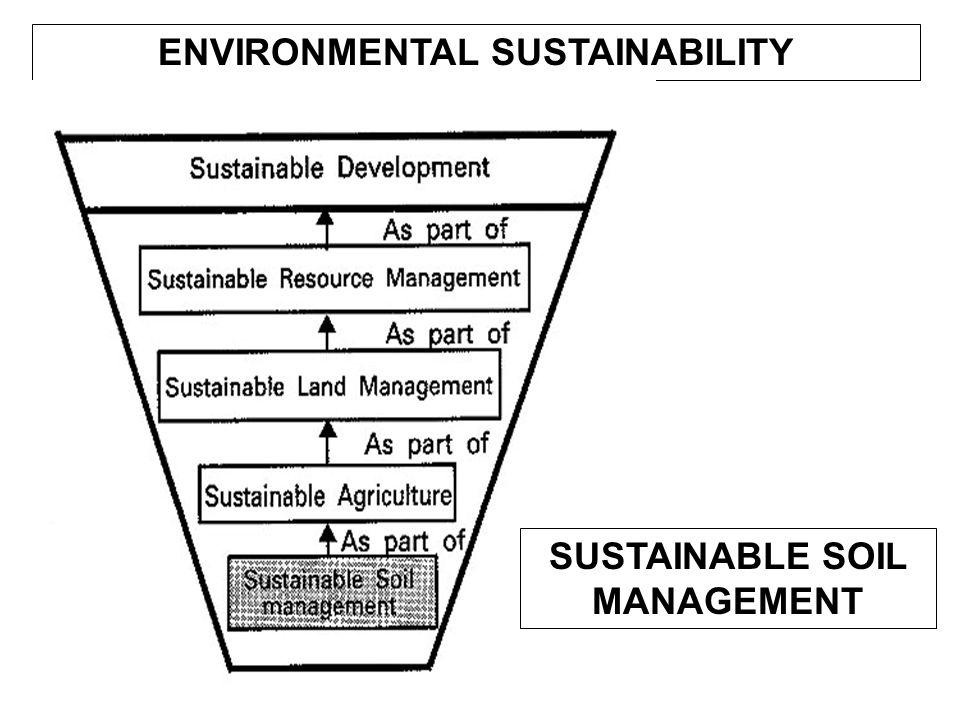 Multidisciplinary Aspects of Sustainable Soil Management Sustainable soil management (SSM) must take a multidisciplinary approach.