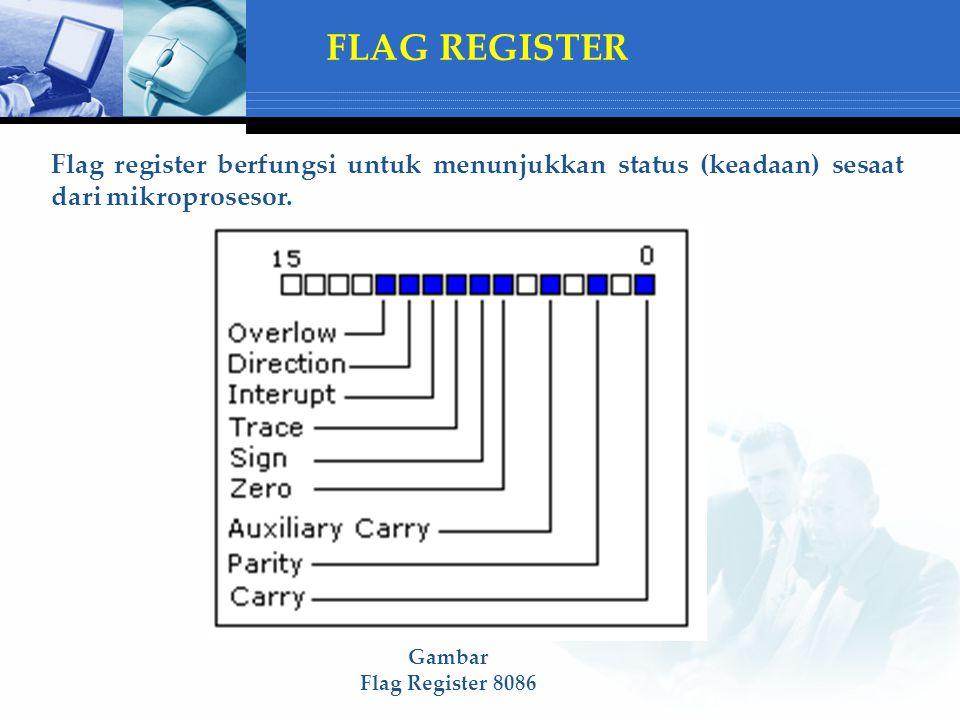 FLAG REGISTER Flag register berfungsi untuk menunjukkan status (keadaan) sesaat dari mikroprosesor.