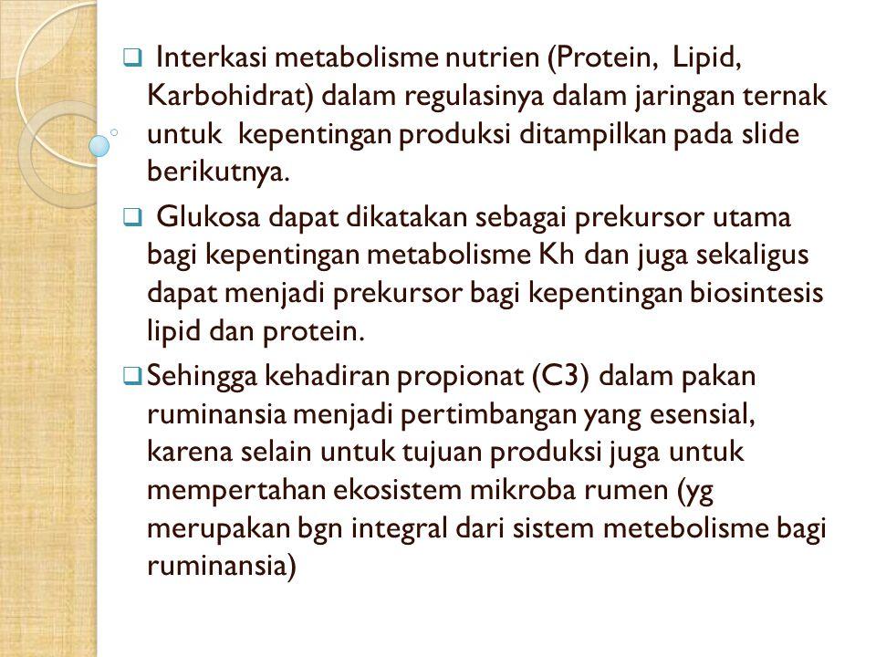  Interkasi metabolisme nutrien (Protein, Lipid, Karbohidrat) dalam regulasinya dalam jaringan ternak untuk kepentingan produksi ditampilkan pada slid